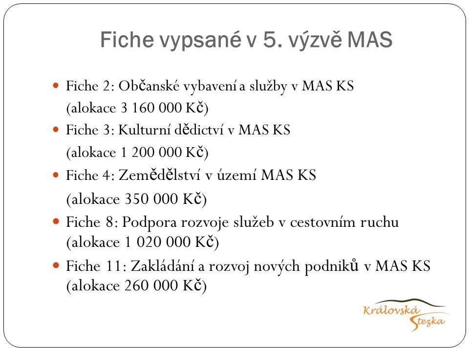 Fiche vypsané v 5. výzvě MAS Fiche 2: Ob č anské vybavení a služby v MAS KS (alokace 3 160 000 K č ) Fiche 3: Kulturní d ě dictví v MAS KS (alokace 1