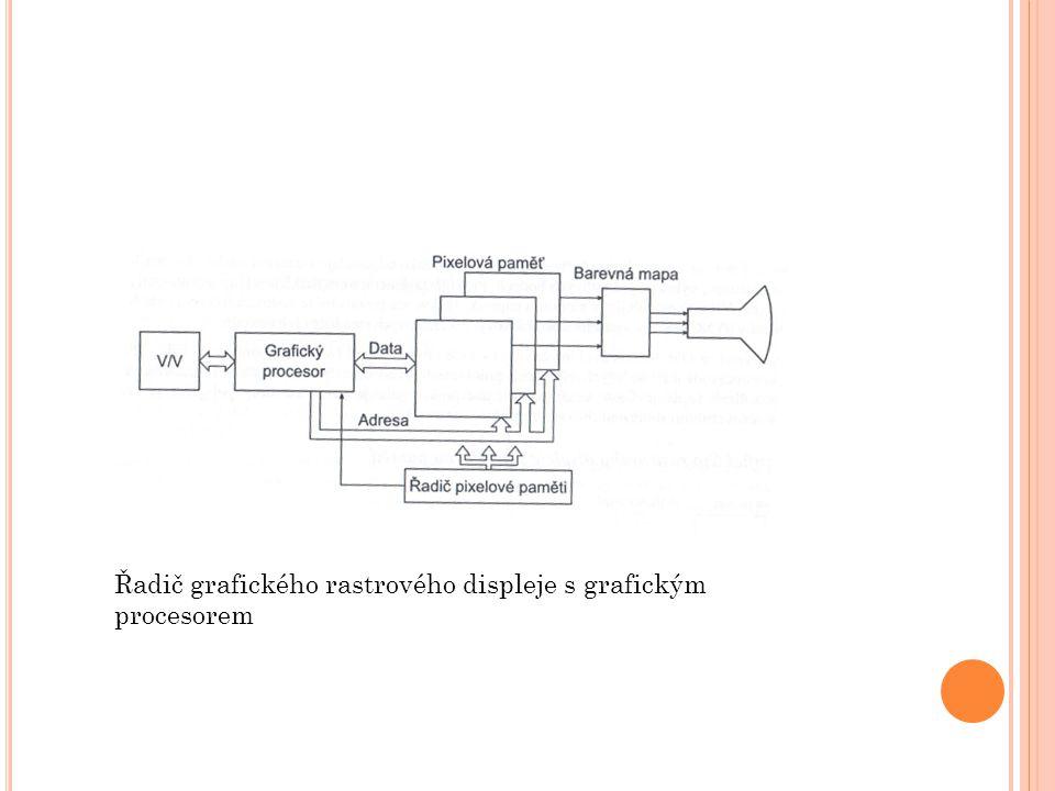 Řadič grafického rastrového displeje s grafickým procesorem