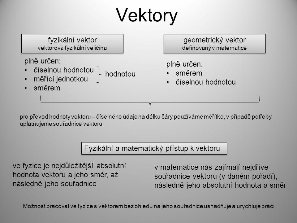 Vektory plně určen: číselnou hodnotou měřící jednotkou směrem plně určen: směrem číselnou hodnotou pro převod hodnoty vektoru – číselného údaje na dél
