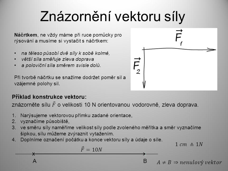 Znázornění vektoru síly 1.Narýsujeme vektorovou přímku zadané orientace, 2.vyznačíme působiště, 3.ve směru síly naměříme velikost síly podle zvoleného