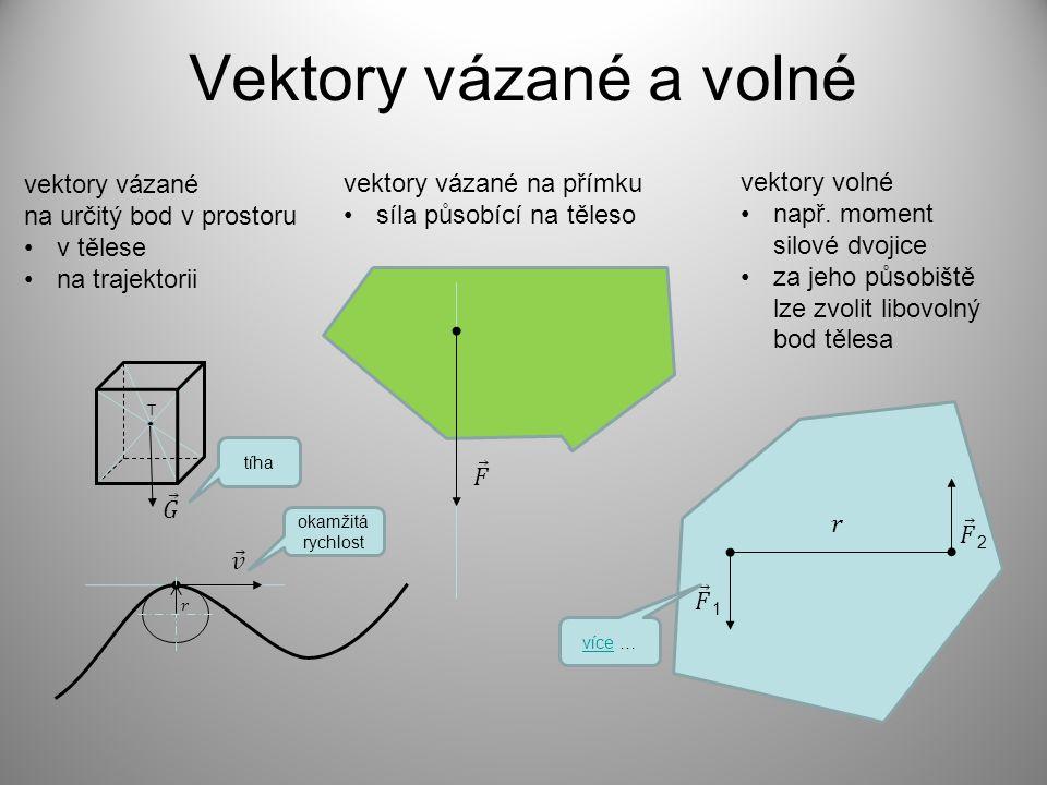 Vektory vázané a volné vektory vázané na určitý bod v prostoru v tělese na trajektorii vektory vázané na přímku síla působící na těleso vektory volné