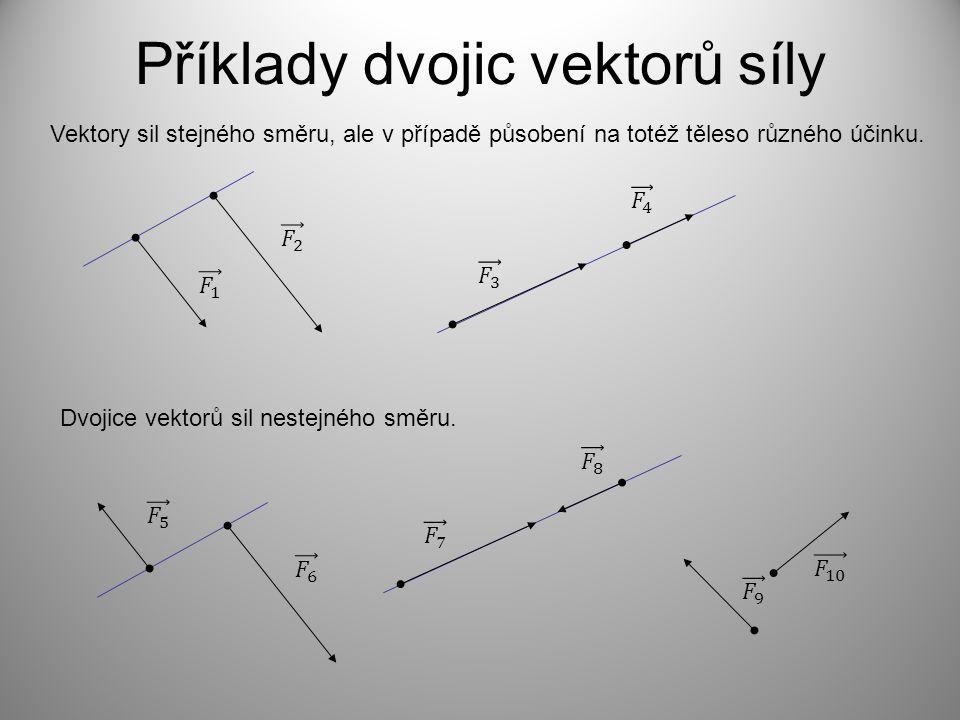 Příklady dvojic vektorů síly Vektory sil stejného směru, ale v případě působení na totéž těleso různého účinku. Dvojice vektorů sil nestejného směru.