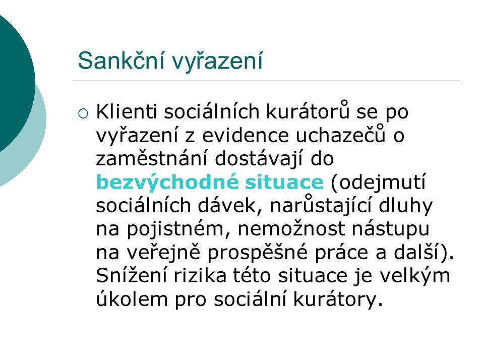 Sankční vyřazení  Klienti sociálních kurátorů se po vyřazení z evidence uchazečů o zaměstnání dostávají do bezvýchodné situace (odejmutí sociálních d