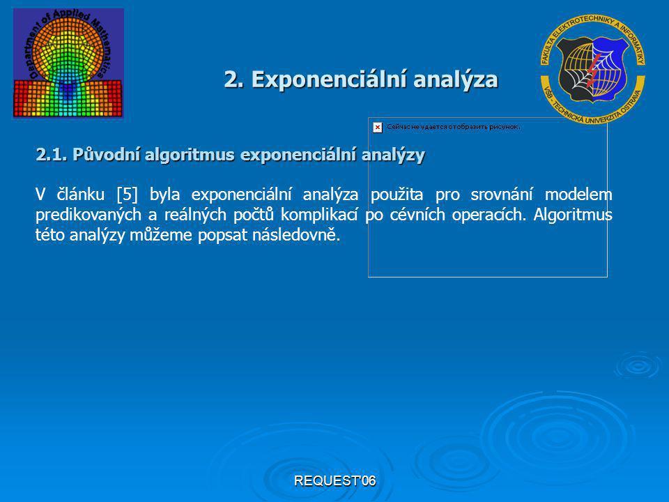 REQUEST'06 2. Exponenciální analýza 2.1. Původní algoritmus exponenciální analýzy V článku [5] byla exponenciální analýza použita pro srovnání modelem