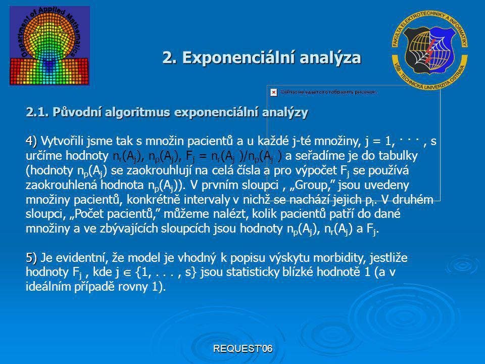 REQUEST'06 2. Exponenciální analýza 2.1. Původní algoritmus exponenciální analýzy 4) 4) Vytvořili jsme tak s množin pacientů a u každé j-té množiny, j