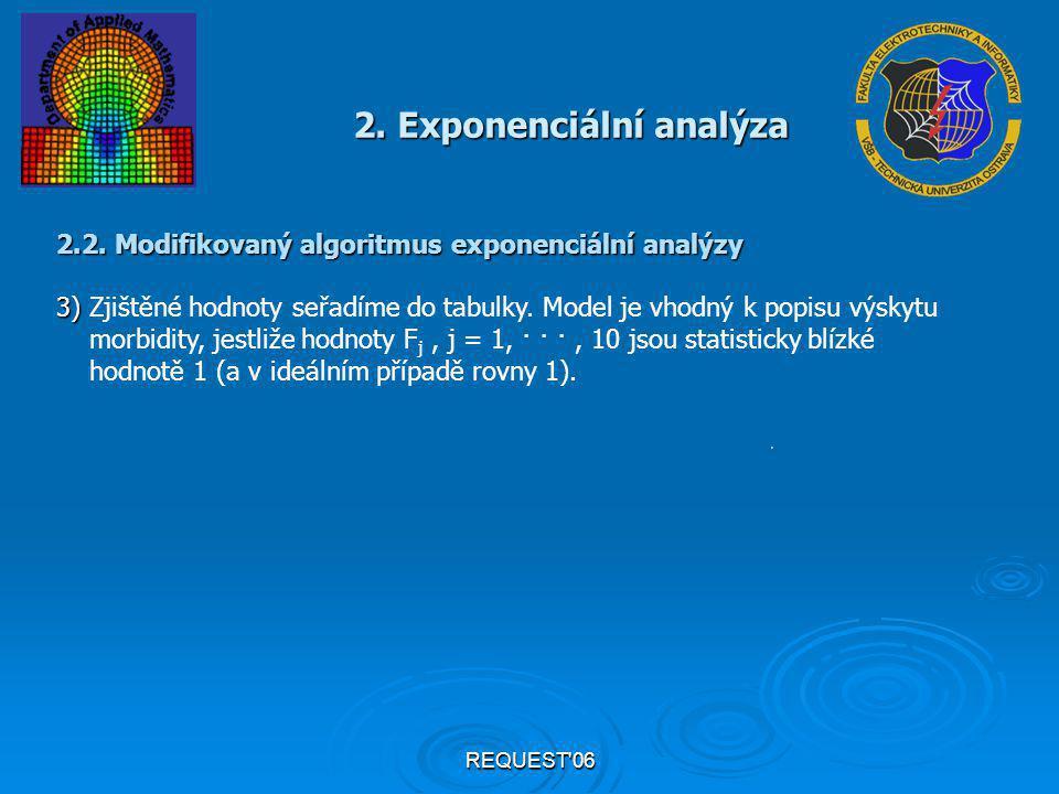 REQUEST'06 2. Exponenciální analýza 2.2. Modifikovaný algoritmus exponenciální analýzy 3) 3) Zjištěné hodnoty seřadíme do tabulky. Model je vhodný k p