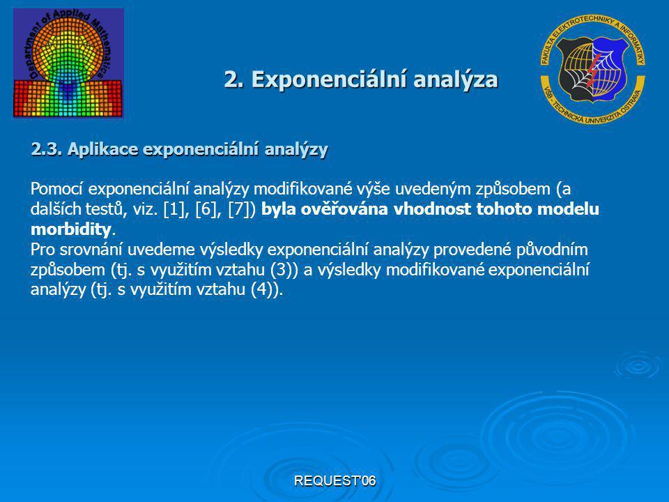 REQUEST'06 2. Exponenciální analýza 2.3. Aplikace exponenciální analýzy Pomocí exponenciální analýzy modifikované výše uvedeným způsobem (a dalších te