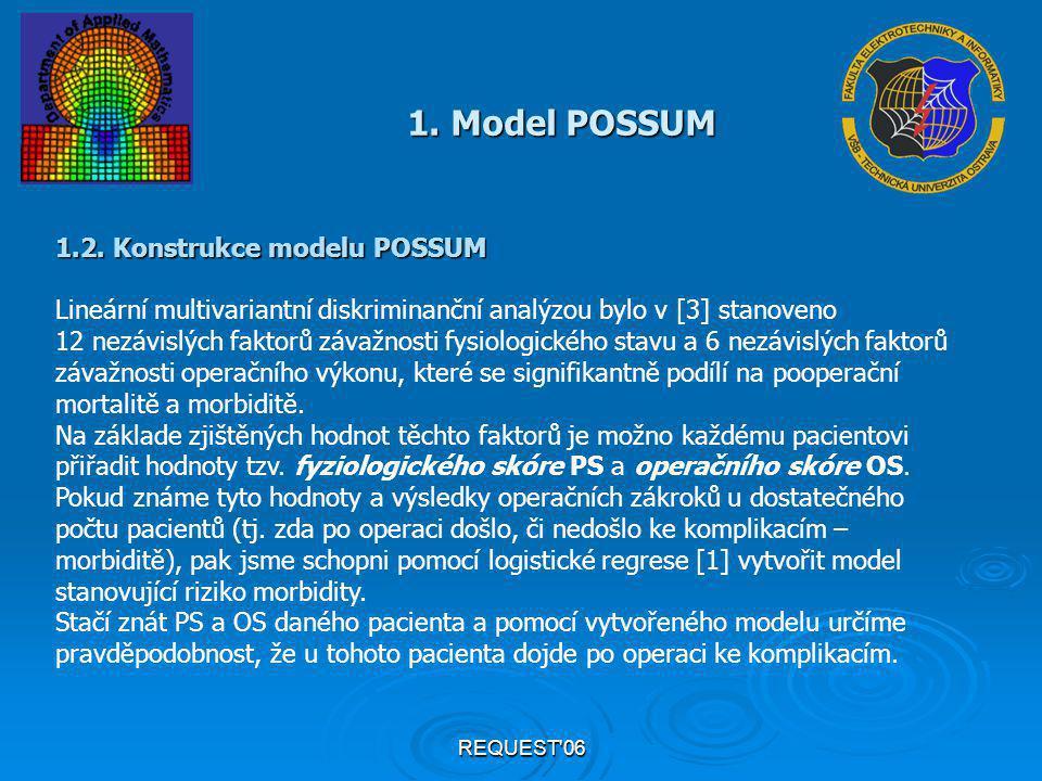 REQUEST 06 2.Exponenciální analýza 2.3.