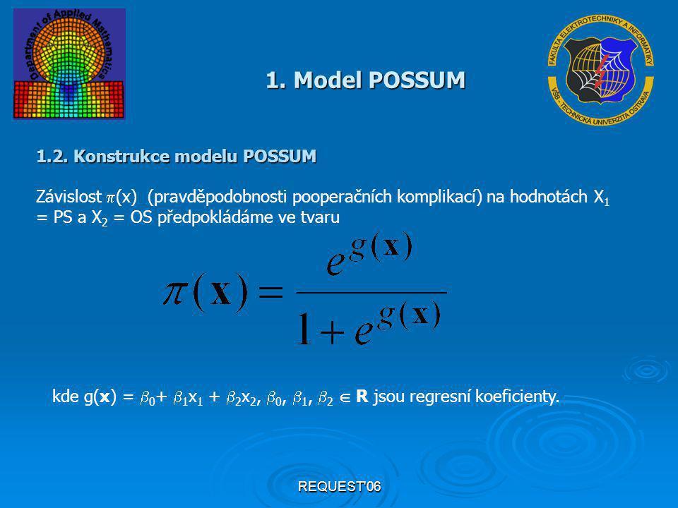 REQUEST 06 1.Model POSSUM 1.2.