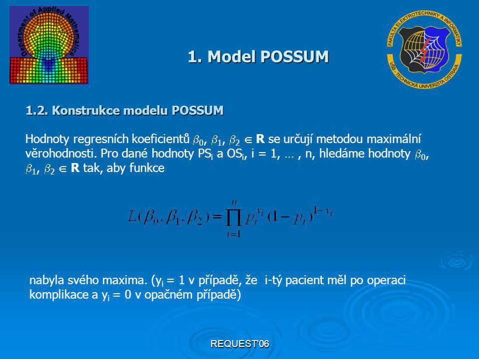 REQUEST 06 2.Exponenciální analýza 2.2.