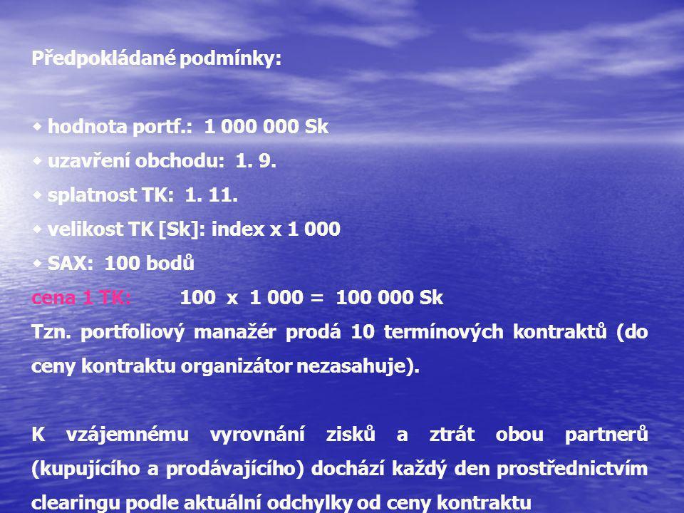 Předpokládané podmínky:  hodnota portf.: 1 000 000 Sk  uzavření obchodu: 1.