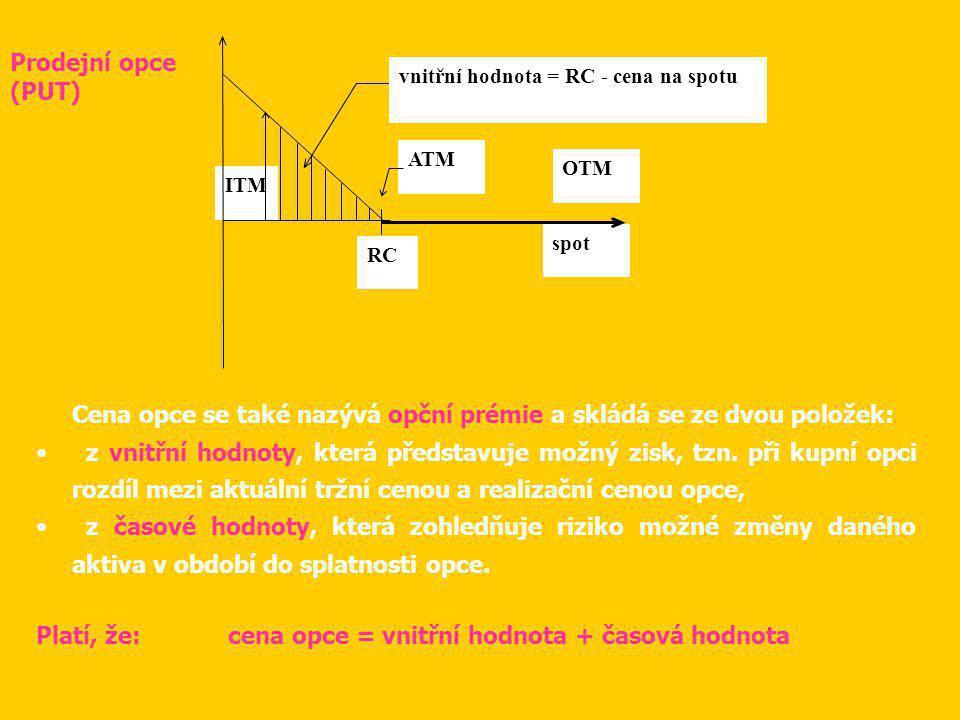 OTM ITM spot RC ATM vnitřní hodnota = RC - cena na spotu Prodejní opce (PUT) Cena opce se také nazývá opční prémie a skládá se ze dvou položek: z vnitřní hodnoty, která představuje možný zisk, tzn.