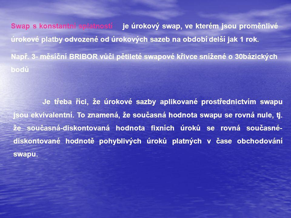 - 15 + 5 + 45 long call short call 550515 560 RC 1 RC 2 500 Schéma konkrétní pozice
