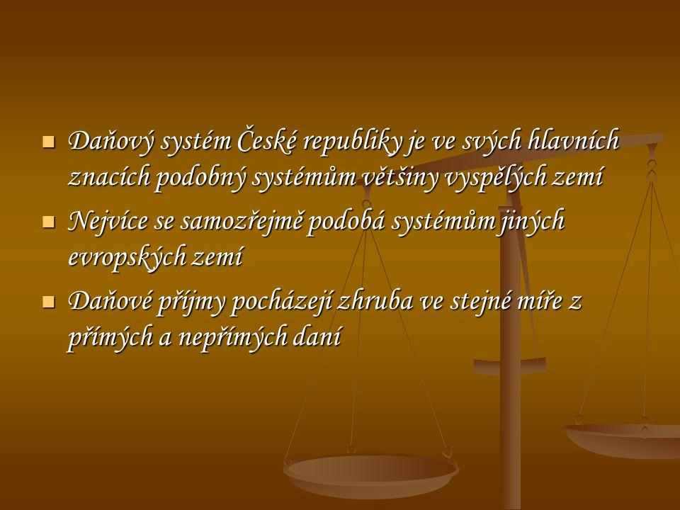 Daňový systém České republiky je ve svých hlavních znacích podobný systémům většiny vyspělých zemí Daňový systém České republiky je ve svých hlavních znacích podobný systémům většiny vyspělých zemí Nejvíce se samozřejmě podobá systémům jiných evropských zemí Nejvíce se samozřejmě podobá systémům jiných evropských zemí Daňové příjmy pocházejí zhruba ve stejné míře z přímých a nepřímých daní Daňové příjmy pocházejí zhruba ve stejné míře z přímých a nepřímých daní