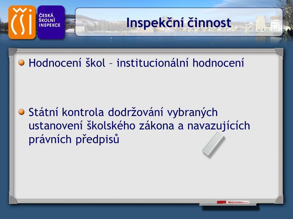 Inspekční činnost Hodnocení škol – institucionální hodnocení Státní kontrola dodržování vybraných ustanovení školského zákona a navazujících právních
