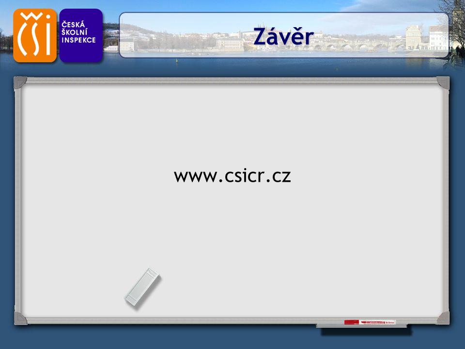 Závěr www.csicr.cz