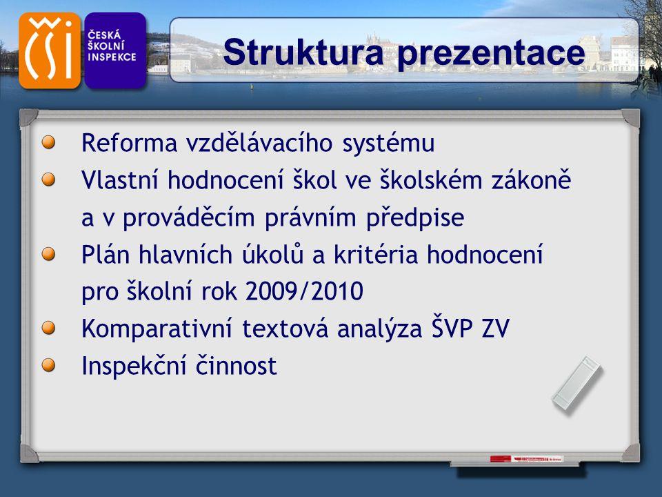 Struktura prezentace Reforma vzdělávacího systému Vlastní hodnocení škol ve školském zákoně a v prováděcím právním předpise Plán hlavních úkolů a krit