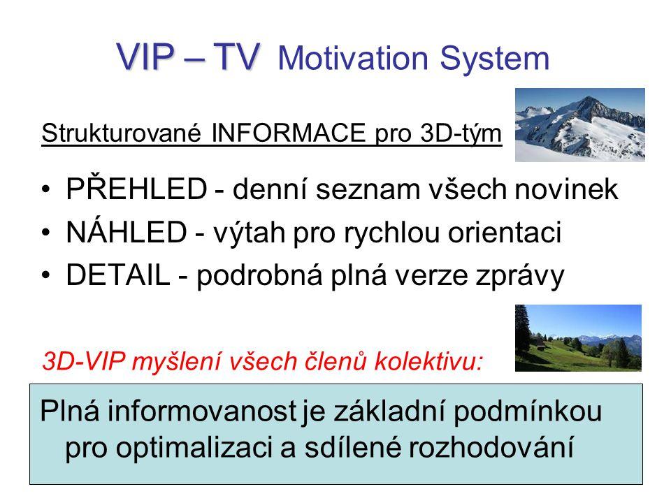 PŘEHLED - denní seznam všech novinek NÁHLED - výtah pro rychlou orientaci DETAIL - podrobná plná verze zprávy VIP – TV VIP – TV Motivation System Strukturované INFORMACE pro 3D-tým 3D-VIP myšlení všech členů kolektivu: Plná informovanost je základní podmínkou pro optimalizaci a sdílené rozhodování
