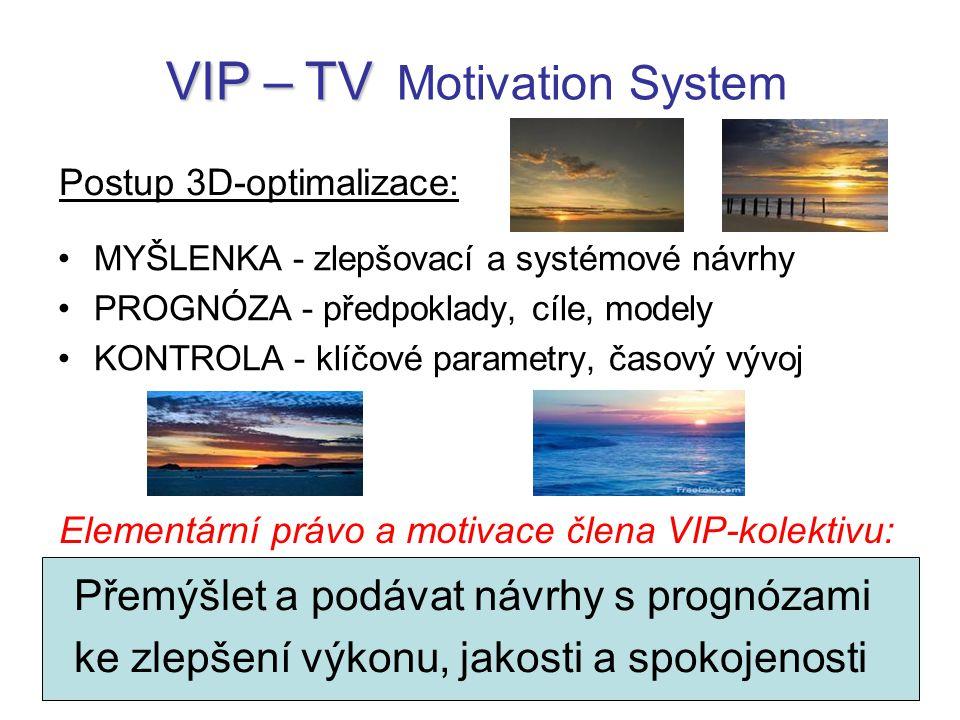 MYŠLENKA - zlepšovací a systémové návrhy PROGNÓZA - předpoklady, cíle, modely KONTROLA - klíčové parametry, časový vývoj VIP – TV VIP – TV Motivation System Postup 3D-optimalizace: Elementární právo a motivace člena VIP-kolektivu: Přemýšlet a podávat návrhy s prognózami ke zlepšení výkonu, jakosti a spokojenosti