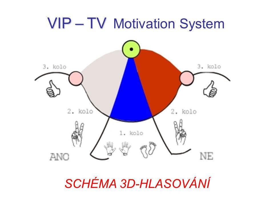 VIP – TV VIP – TV Motivation System SCHÉMA 3D-HLASOVÁNÍ
