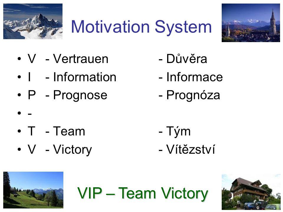 Motivation System V- Vertrauen- Důvěra I- Information- Informace P- Prognose- Prognóza - T- Team- Tým V- Victory- Vítězství VIP – Team Victory