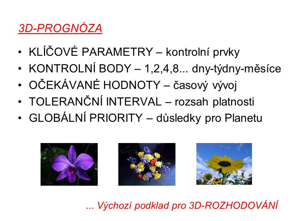KLÍČOVÉ PARAMETRY – kontrolní prvky KONTROLNÍ BODY – 1,2,4,8...