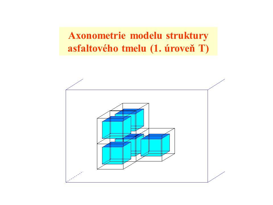 Axonometrie modelu struktury asfaltového tmelu (1. úroveň T)