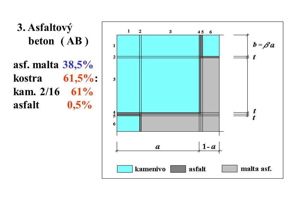 asf. malta 38,5% kostra 61,5%: kam. 2/16 61% asfalt 0,5% 3. Asfaltový beton ( AB )