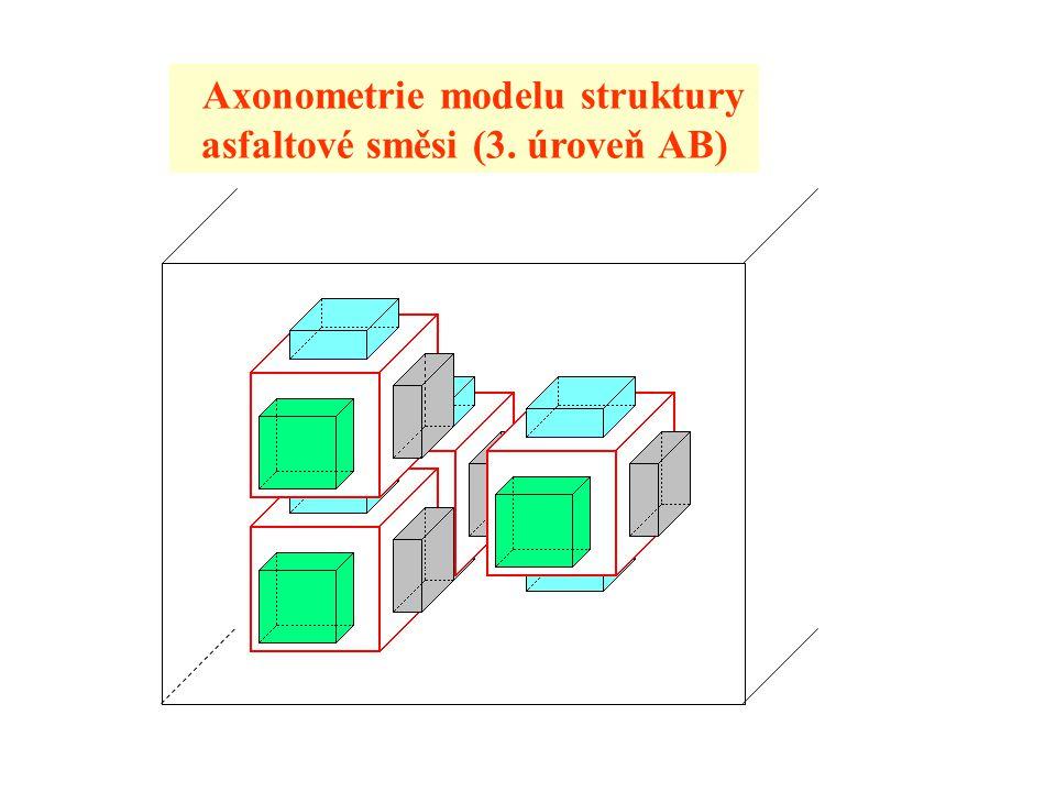 Axonometrie modelu struktury asfaltové směsi (3. úroveň AB)