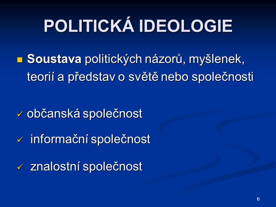 6 POLITICKÁ IDEOLOGIE Soustava politických názorů, myšlenek, teorií a představ o světě nebo společnosti Soustava politických názorů, myšlenek, teorií