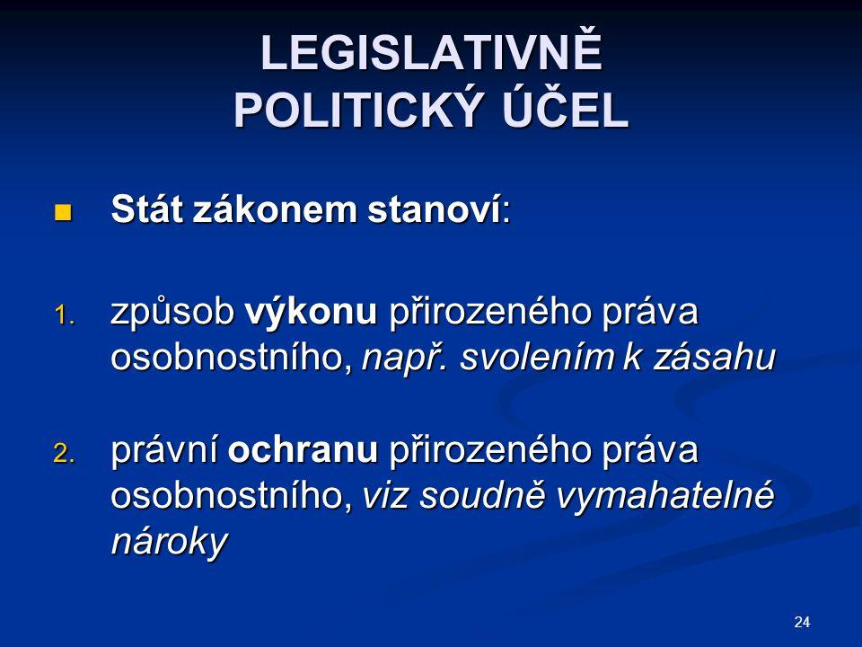 24 LEGISLATIVNĚ POLITICKÝ ÚČEL Stát zákonem stanoví: Stát zákonem stanoví: 1. způsob výkonu přirozeného práva osobnostního, např. svolením k zásahu 2.