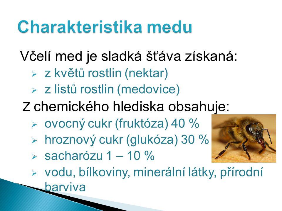Včelí med je sladká šťáva získaná:  z květů rostlin (nektar)  z listů rostlin (medovice) Z chemického hlediska obsahuje:  ovocný cukr (fruktóza) 40 %  hroznový cukr (glukóza) 30 %  sacharózu 1 – 10 %  vodu, bílkoviny, minerální látky, přírodní barviva