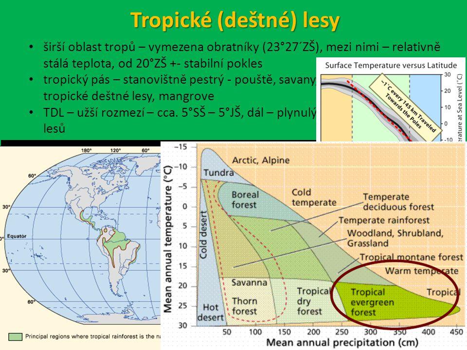 Tropické (deštné) lesy širší oblast tropů – vymezena obratníky (23°27´ZŠ), mezi nimi – relativně stálá teplota, od 20°ZŠ +- stabilní pokles tropický pás – stanovištně pestrý - pouště, savany, opadavé tropické lesy, tropické deštné lesy, mangrove TDL – užší rozmezí – cca.