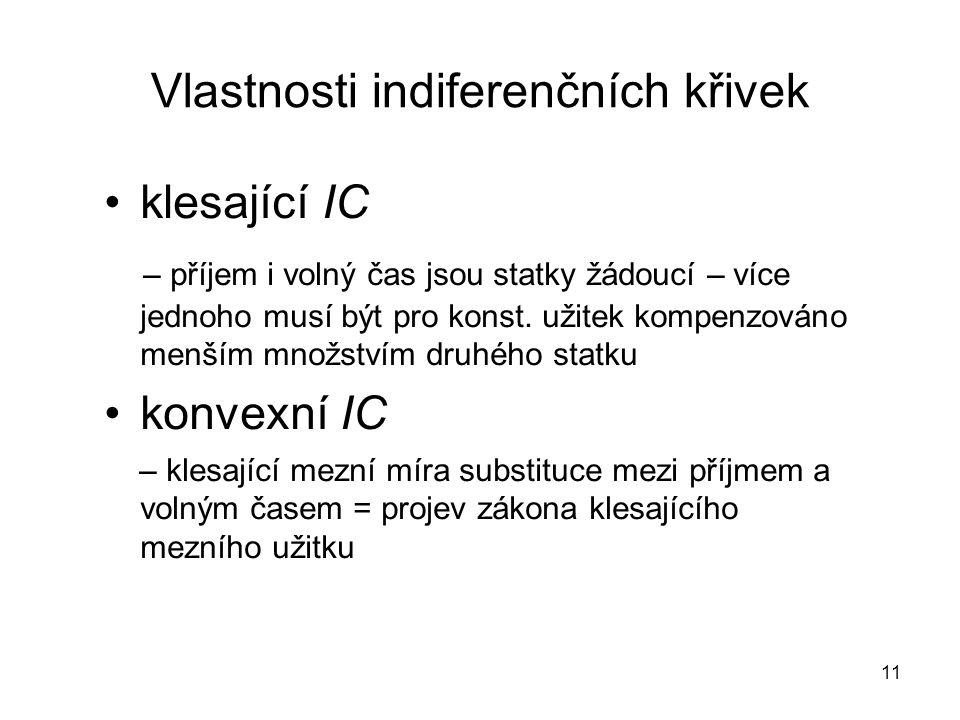 11 Vlastnosti indiferenčních křivek klesající IC – příjem i volný čas jsou statky žádoucí – více jednoho musí být pro konst. užitek kompenzováno menší