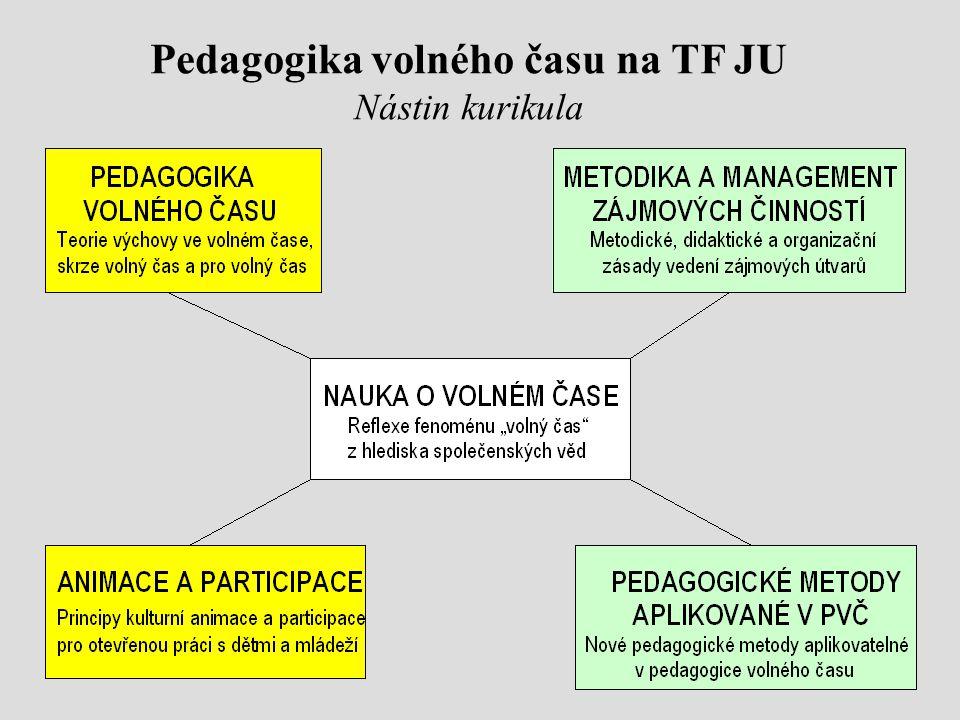 Pedagogika volného času na TF JU Nástin kurikula