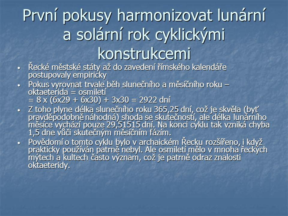 První pokusy harmonizovat lunární a solární rok cyklickými konstrukcemi Řecké městské státy až do zavedení římského kalendáře postupovaly empiricky Ře