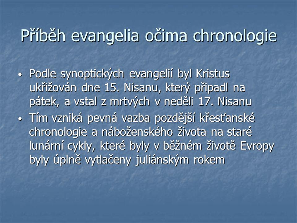 Příběh evangelia očima chronologie Podle synoptických evangelií byl Kristus ukřižován dne 15. Nisanu, který připadl na pátek, a vstal z mrtvých v nedě