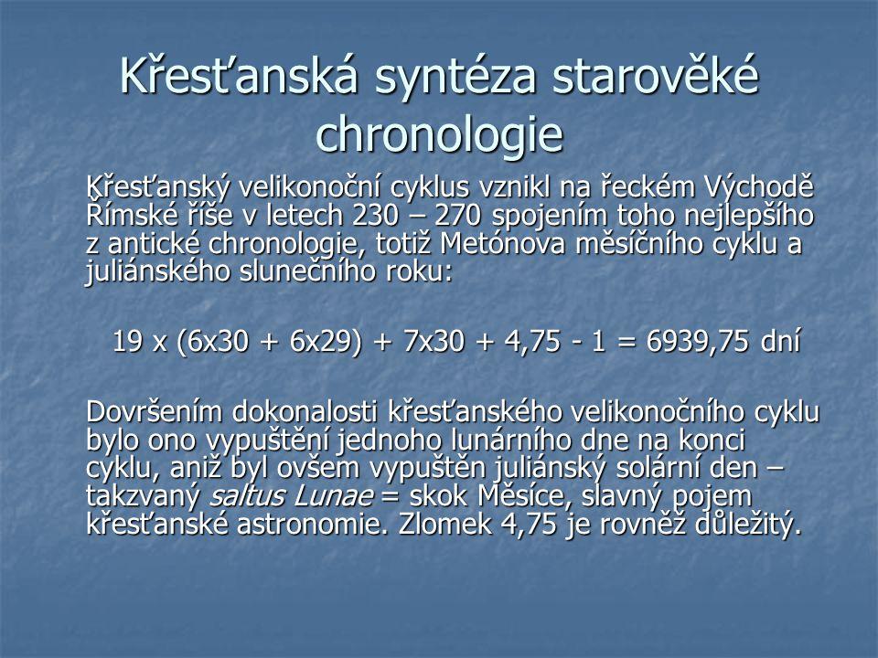 Křesťanská syntéza starověké chronologie Křesťanský velikonoční cyklus vznikl na řeckém Východě Římské říše v letech 230 – 270 spojením toho nejlepšíh