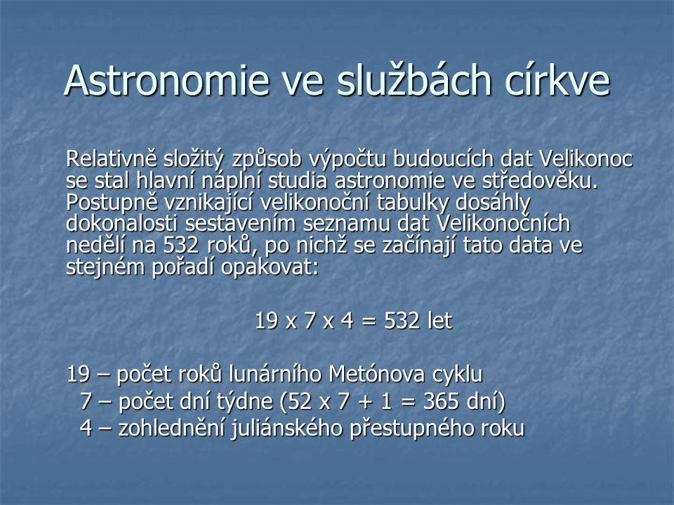 Astronomie ve službách církve Relativně složitý způsob výpočtu budoucích dat Velikonoc se stal hlavní náplní studia astronomie ve středověku. Postupně