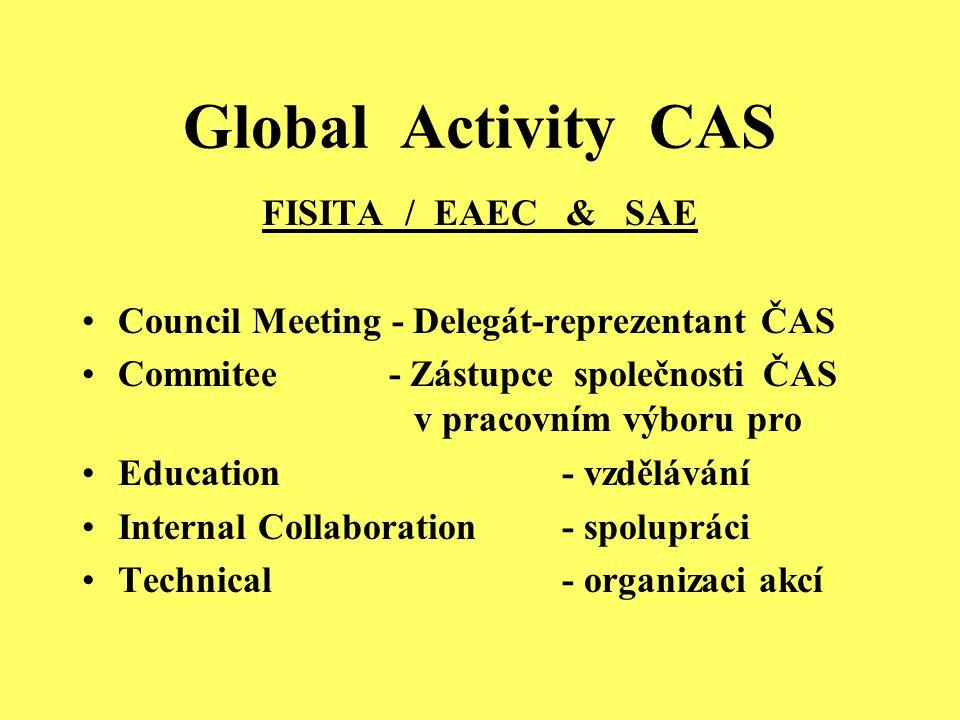 Global Activity CAS FISITA / EAEC & SAE Council Meeting - Delegát-reprezentant ČAS Commitee - Zástupce společnosti ČAS v pracovním výboru pro Education- vzdělávání Internal Collaboration - spolupráci Technical- organizaci akcí
