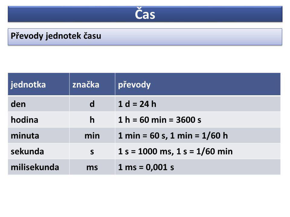 Čas Převody jednotek času Převody jednotek času jednotkaznačkapřevody dend1 d = 24 h hodinah1 h = 60 min = 3600 s minutamin1 min = 60 s, 1 min = 1/60 h sekundas1 s = 1000 ms, 1 s = 1/60 min milisekundams1 ms = 0,001 s