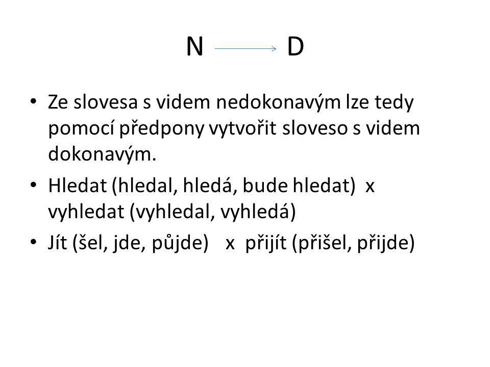 N D Ze slovesa s videm nedokonavým lze tedy pomocí předpony vytvořit sloveso s videm dokonavým. Hledat (hledal, hledá, bude hledat) x vyhledat (vyhled