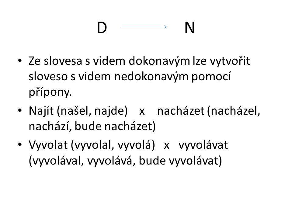 DNDN Ze slovesa s videm dokonavým lze vytvořit sloveso s videm nedokonavým pomocí přípony. Najít (našel, najde) x nacházet (nacházel, nachází, bude na