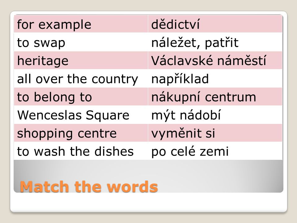 Match the words for exampledědictví to swapnáležet, patřit heritageVáclavské náměstí all over the countrynapříklad to belong tonákupní centrum Wenceslas Squaremýt nádobí shopping centrevyměnit si to wash the dishespo celé zemi