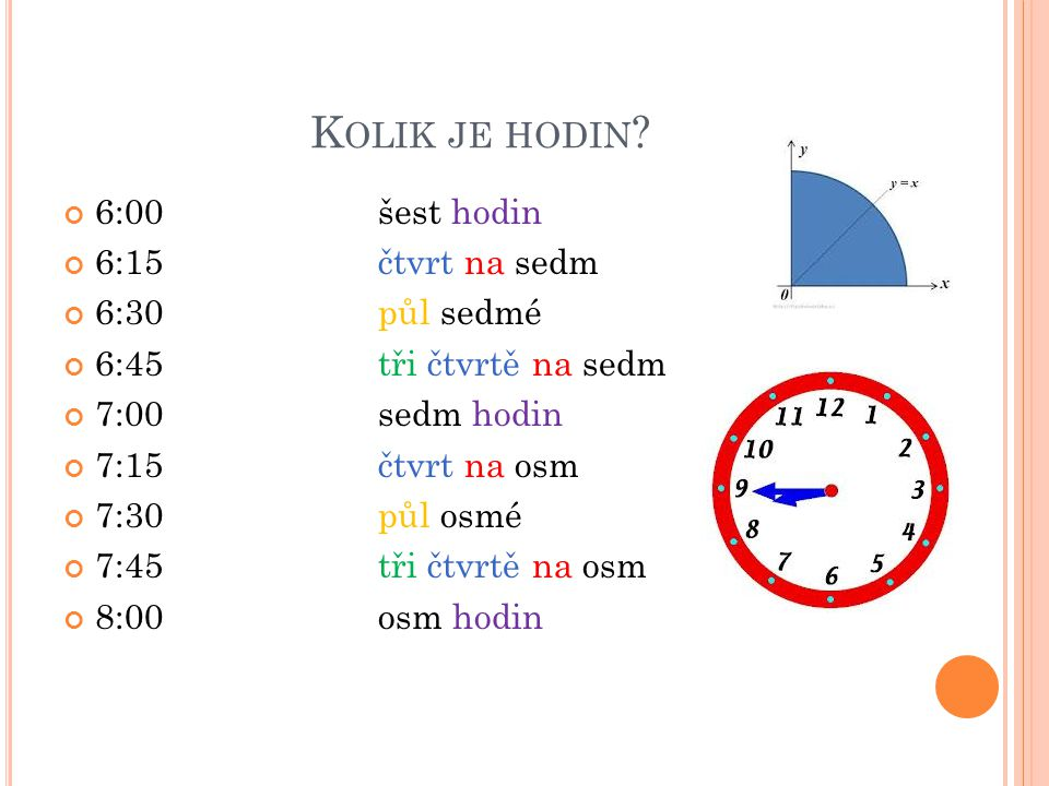 K OLIK JE HODIN ? 6:00šest hodin 6:15čtvrt na sedm 6:30půl sedmé 6:45tři čtvrtě na sedm 7:00sedm hodin 7:15čtvrt na osm 7:30půl osmé 7:45tři čtvrtě na