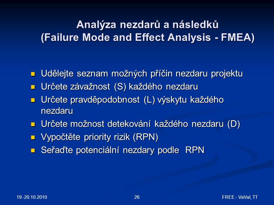 Analýza nezdarů a následků (Failure Mode and Effect Analysis - FMEA) Udělejte seznam možných příčin nezdaru projektu Udělejte seznam možných příčin ne