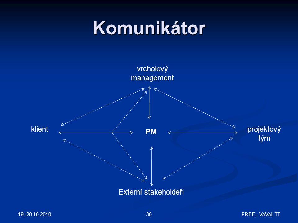 Komunikátor 19.-20.10.2010 FREE - VaVaI, TT30 klient Externí stakeholdeři PM vrcholový management projektový tým