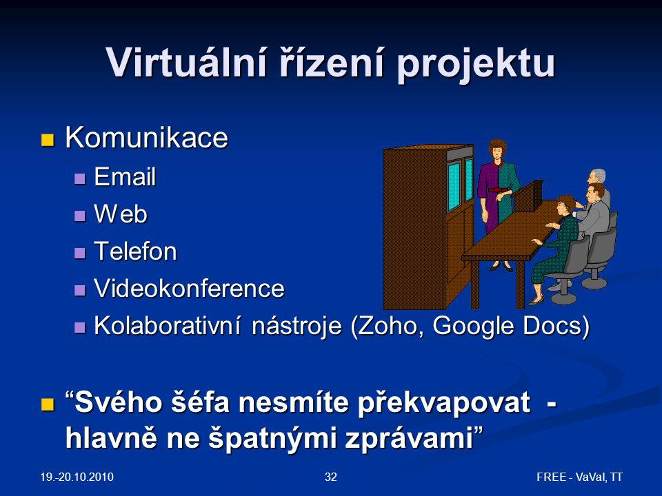 Virtuální řízení projektu Komunikace Komunikace Email Email Web Web Telefon Telefon Videokonference Videokonference Kolaborativní nástroje (Zoho, Goog