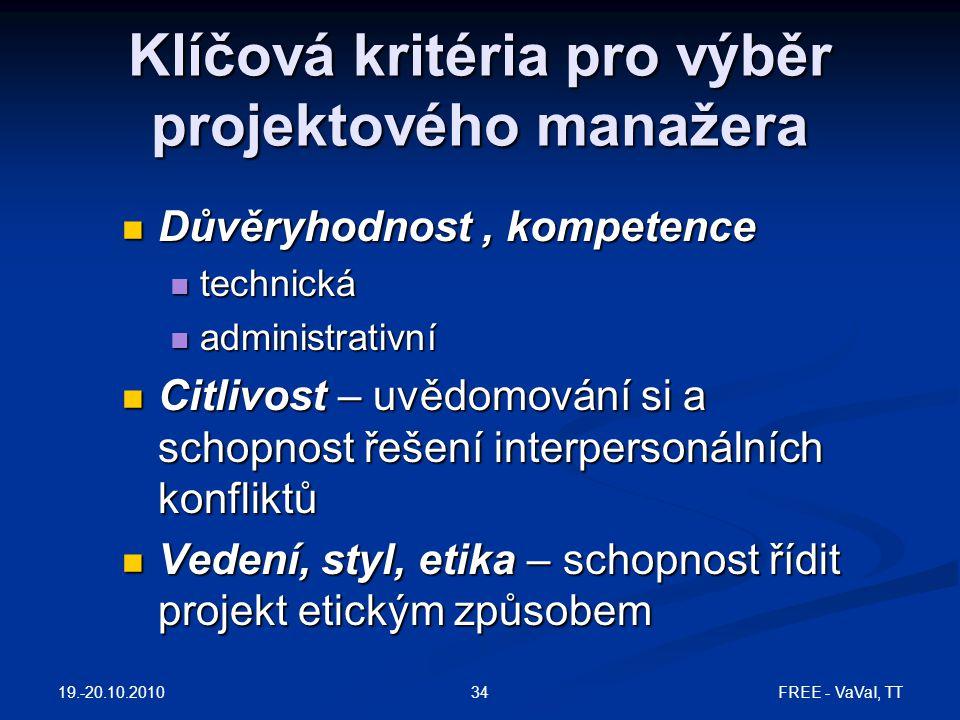 Klíčová kritéria pro výběr projektového manažera Důvěryhodnost, kompetence Důvěryhodnost, kompetence technická technická administrativní administrativ