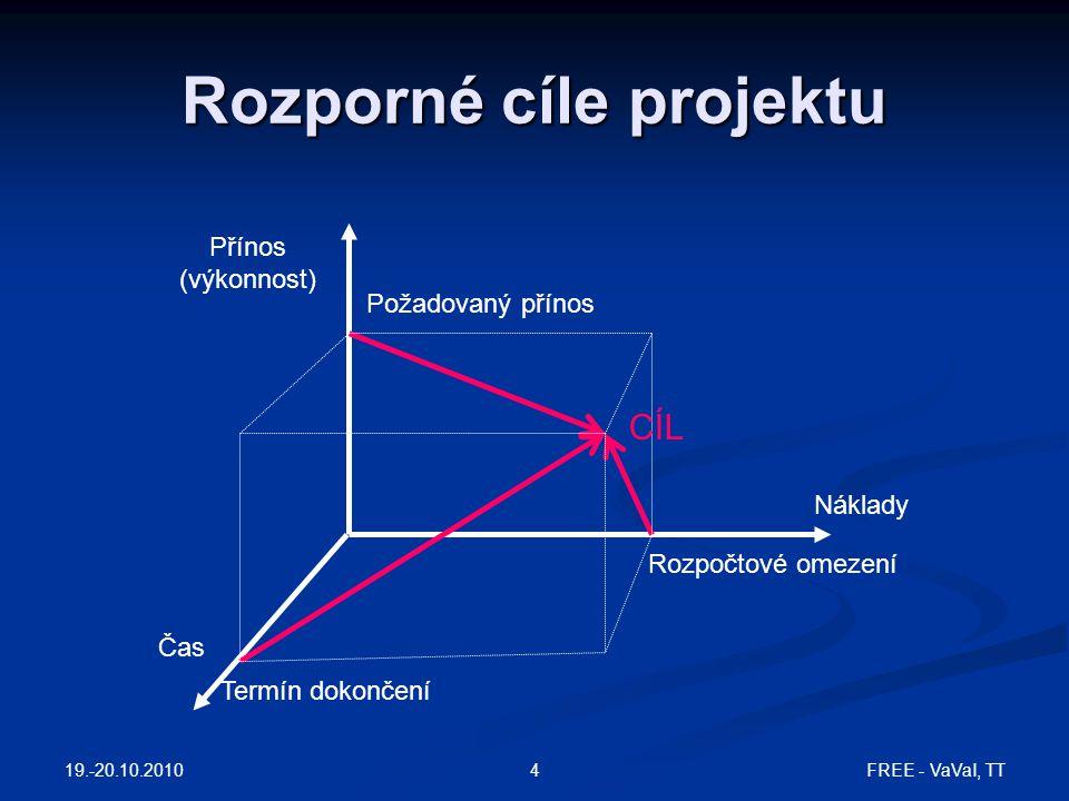Rozporné cíle projektu Náklady Čas Přínos (výkonnost) Požadovaný přínos Rozpočtové omezení Termín dokončení CÍL 19.-20.10.2010 4FREE - VaVaI, TT